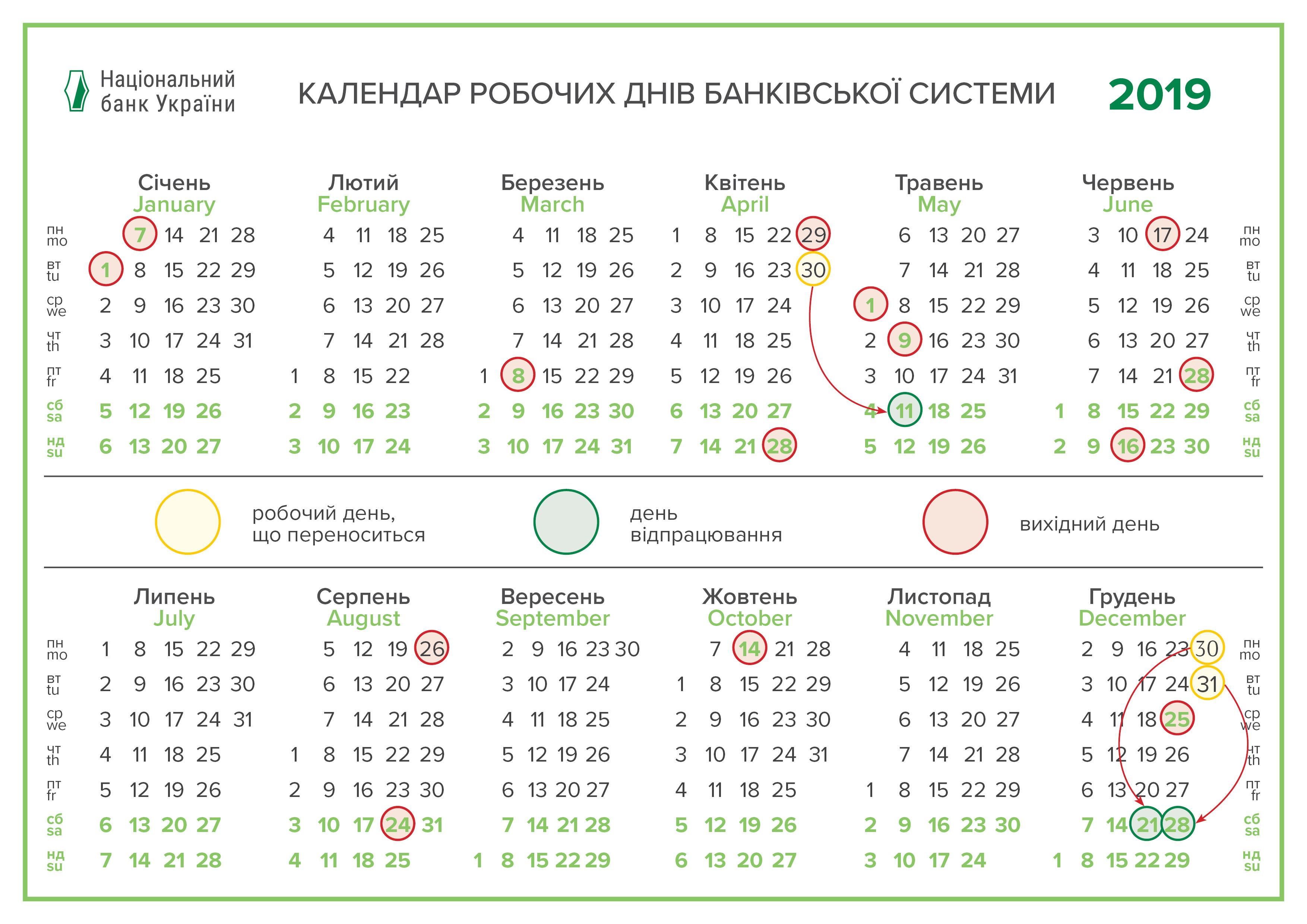 Календарь рабочих дней банковской системы / пресс-служба НБУ