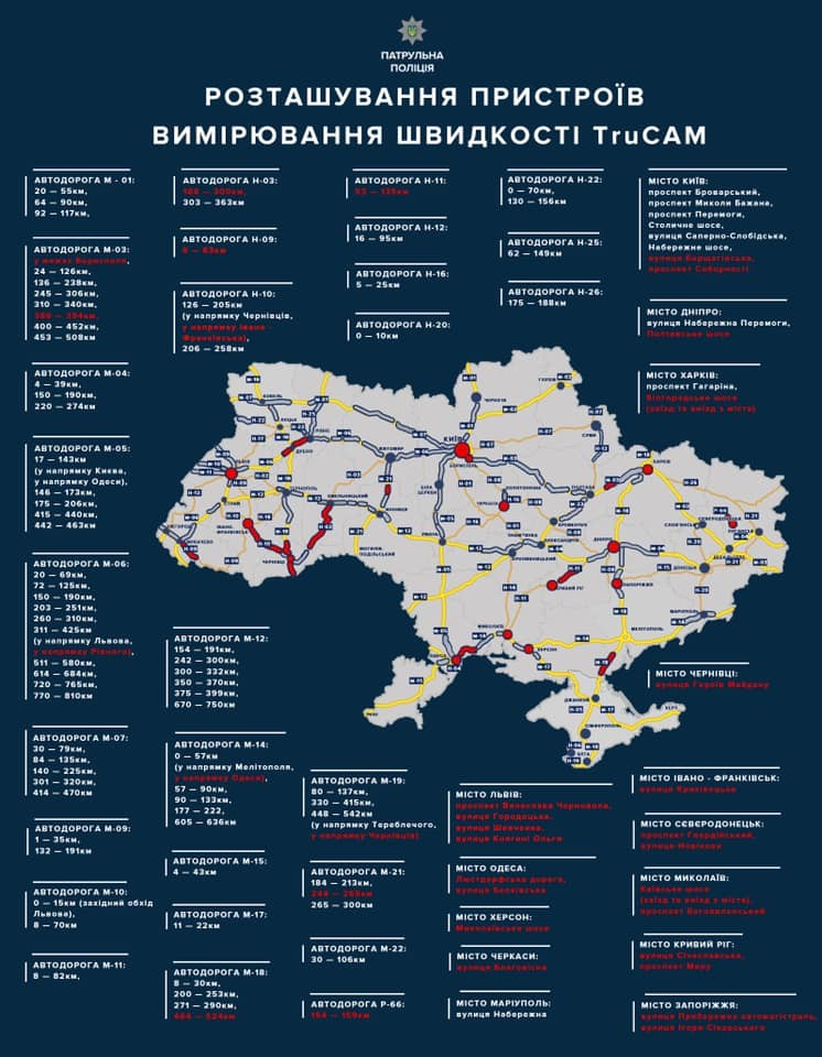 Размещение TruCаm на дорогах Украины. Данные: МВД Украины
