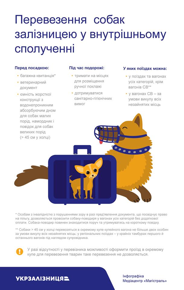 """Инфографика: """"Укрзализныця"""" / Facebook"""