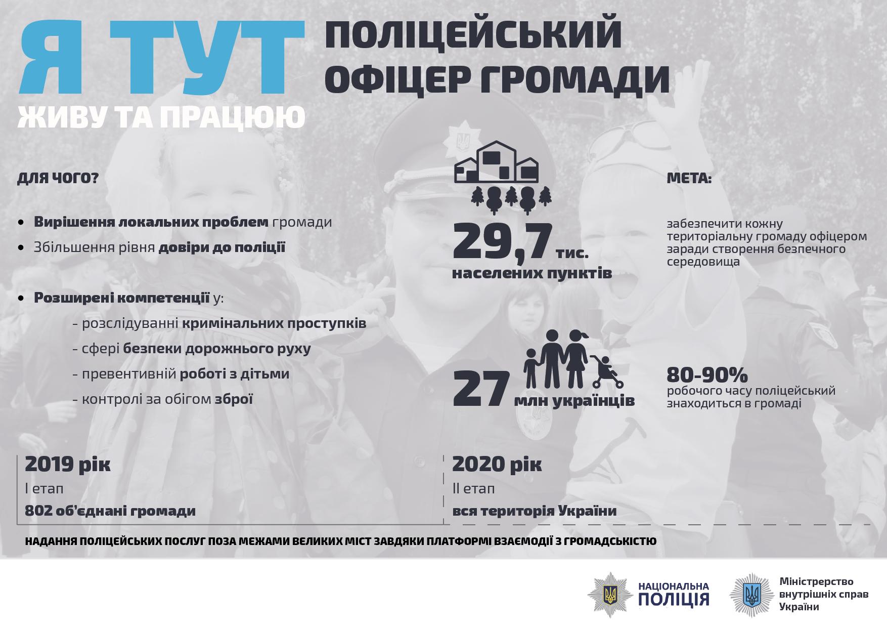 Фото: mvs.gov.ua/