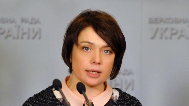 Процент на кредит в банках украина