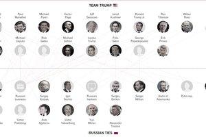 В США прочат Трампу импичмент из-за РФ, а во Франции обсуждают новое правительство: итоги недели в мире