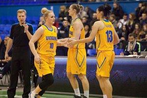 Украина - восьмой фаворит женского Евробаскета