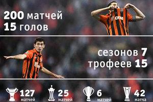 """Тарас Степаненко провел 200-й матч за """"Шахтер"""": """"Мечтаю выиграть еврокубок"""""""