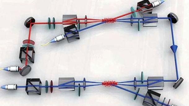 Китайские ученые создали первую квантовую сеть спутниковой связи