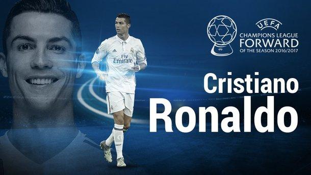 Роналду стал лучшим футболистом Европы сезона 2016/17