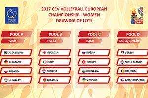 Чемпионат Европы по волейболу-2017: расписание и результаты, турнирная таблица