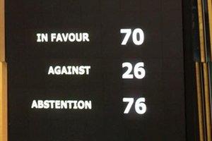 Резолюция ООН по Крыму: кто голосовал против