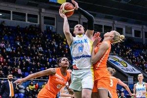 Капитан сборной Украины стала лучшей в Европе