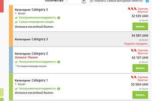 Билеты на финал Лиги чемпионов в Киеве перекупщики продают от тысячи евро