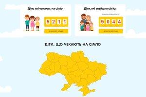 """""""Сиротству – нет!"""": свыше 9 тысяч детей нашли свои семьи"""