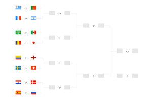 Стали известны все пары плей-офф чемпионата мира 2018