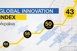 Украина резко поднялась в рейтинге инноваций