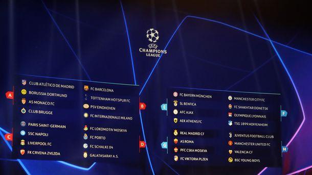 жеребьевка лиги чемпионов: Соперники украинских команд в еврокубках