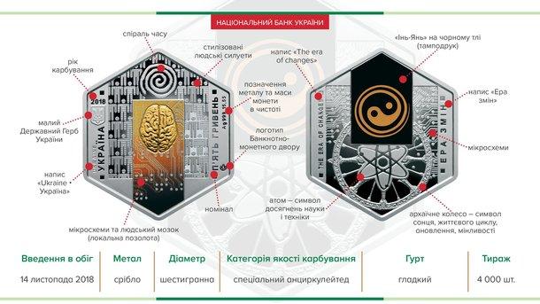 Нацбанк выпустил шестиугольные монеты— денежный клуб
