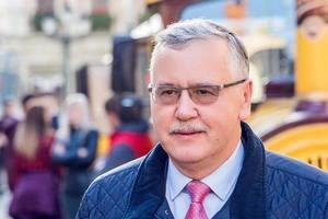 Нападавших на Гриценко посадили под домашний арест