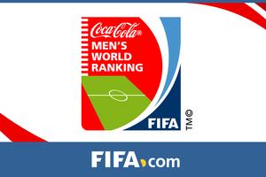 """Итоговый рейтинг ФИФА: Украина осталась в ТОП-30, """"Командой года"""" стала Бельгия"""