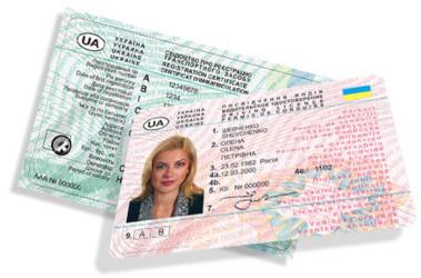 Оформление водительского удостоверения для иностранного гражданина.