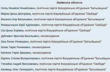 Новости украины на сегодня обстановка