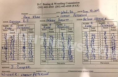 подсчет очков в боксе