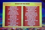 Лига Европы: шансы украинских команд пройти соперников в 1/16