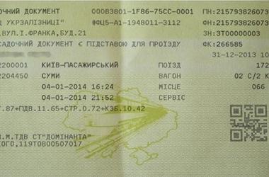 Торты на заказ в московской области