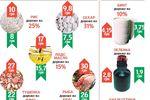 В Одессе продукты подорожали на 20-30%, а медикаменты - до 80%