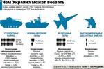 Если завтра война: насколько сильна украинская армия (инфографика)