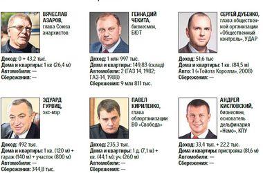 """Кандидат в мэры Одессы ездит на двух лимузинах """"Чайка"""", а его коллега - живет на 7 кв. м"""