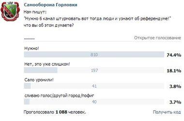 Сепаратисты в соцсетях голосуют за захват телеканала в Горловке
