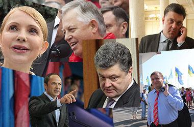 Рейтинг кандидатов в президенты: Тимошенко опустилась на третье место, Порошенко лидирует