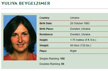 Бейгельзимер обыграла россиянку Панову и вышла в финал квалификации Ролан Гаррос