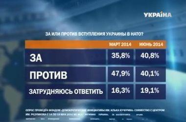Число сторонников вступления Украины в НАТО выросло