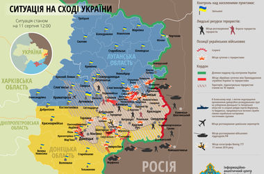 Карта боевых действий АТО: 11 августа