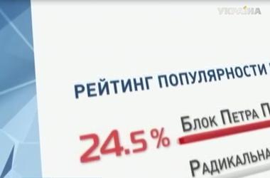 О поддержке мирных инициатив Порошенко говорят результаты социологических опросов