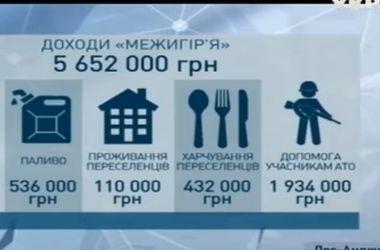 Деньги от экскурсий в Межигорье пересылают бойцам в зону АТО