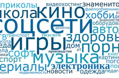 Украинцы стали в четыре раза активнее искать новости в интернете