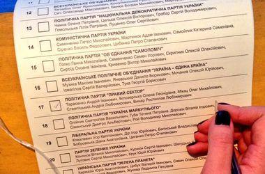 В Черновцах пьяный член комиссии едва не поджог бюллетени