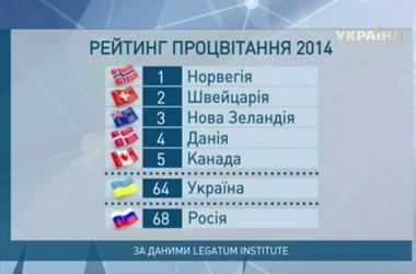 Украина обогнала РФ в рейтинге процветания