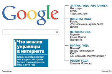 Топ-запросы года: Янукович и бойлер