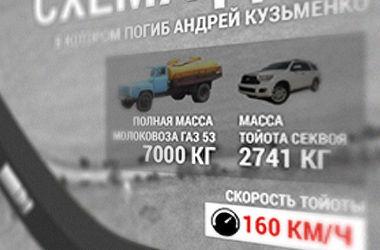 Смерть Кузьмы: как произошла авария (инфографика)
