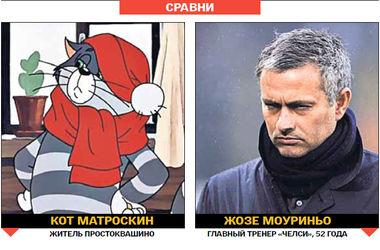 Кот Матроскин vs Жозе Моуринью: цитаты известного персонажа и тренера