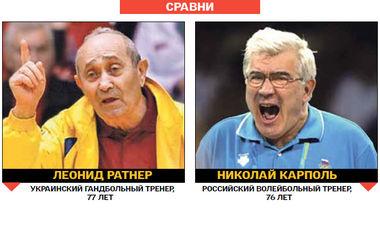 Ратнер и Карполь: четырехкратный чемпион Украины vs 14-кратный чемпион России