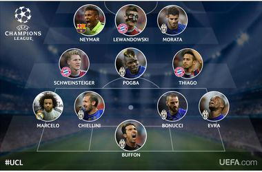 Без Месси и Роналду: команда недели Лиги чемпионов