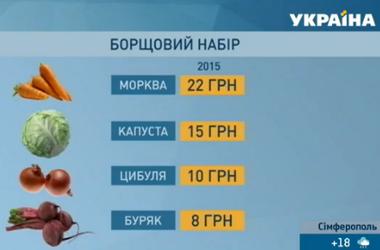 В Украине резко подорожал борщ, а кастрюля окрошки стоит уже больше 100 грн