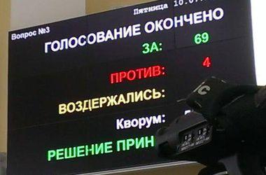 Харьковские депутаты признали Россию агрессором