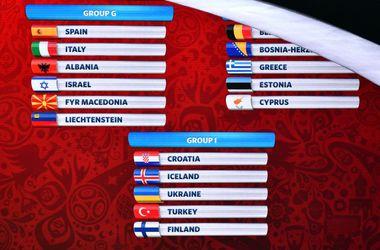 Чемпионат отбор мира европа на 2018