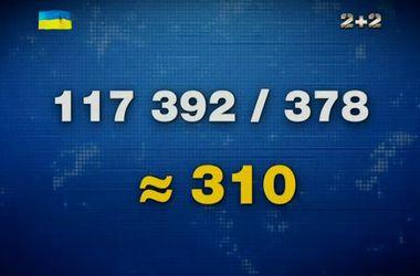 На матч чемпионата Украины среди молодежных команд было поставлено 117 тысяч долларов