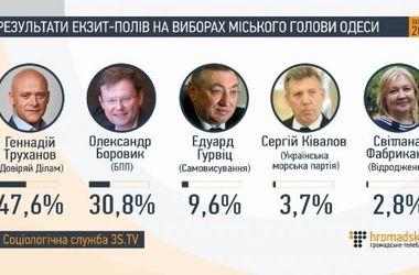 В Одессе будет второй тур выборов мэра - Саакашвили