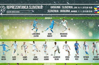 Сборная Словении назвала состав на стыковые матчи Евро-2016 против Украины